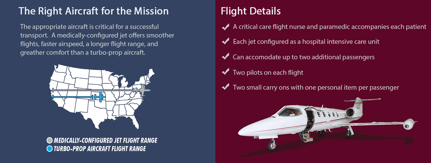 Graphic describing what type of aircraft is best suited for a medical flight across country with Angel MedFlight Air Ambulance